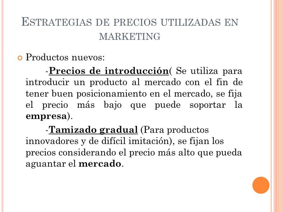 Estrategias de precios utilizadas en marketing