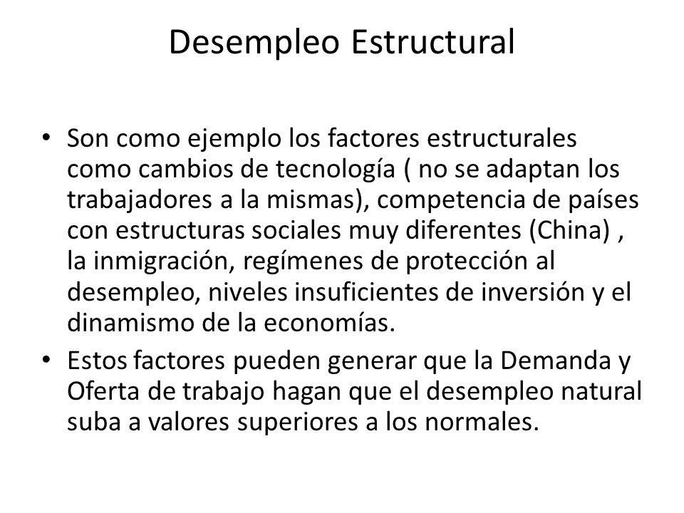 Desempleo Estructural