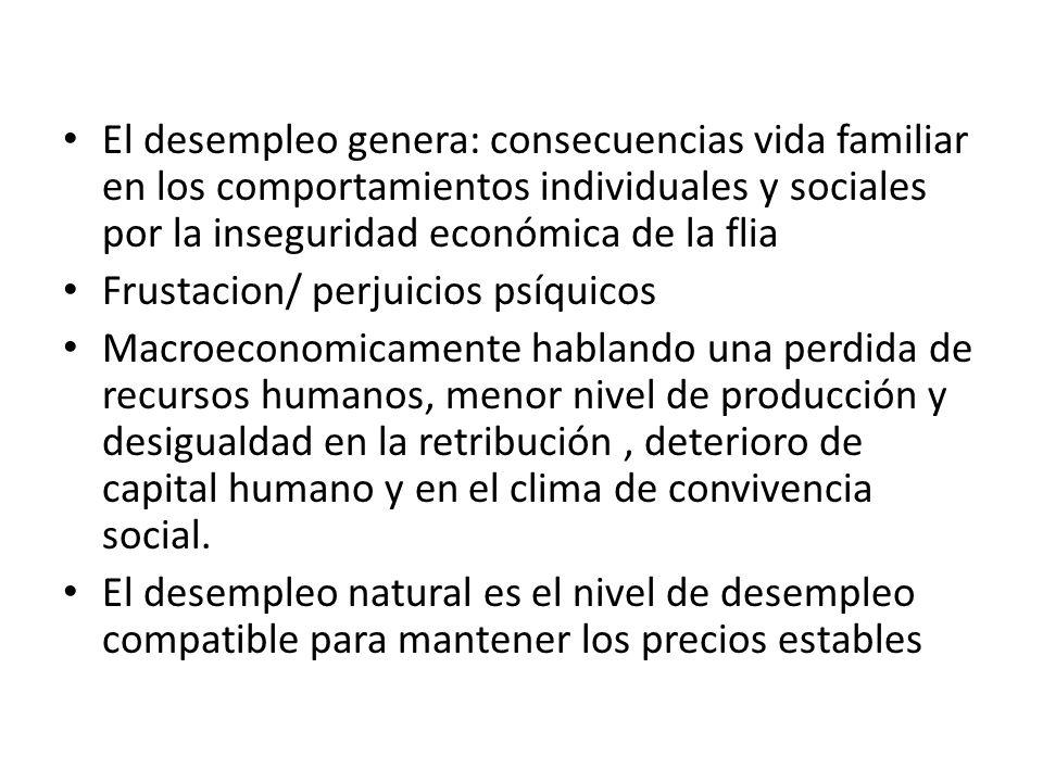 El desempleo genera: consecuencias vida familiar en los comportamientos individuales y sociales por la inseguridad económica de la flia
