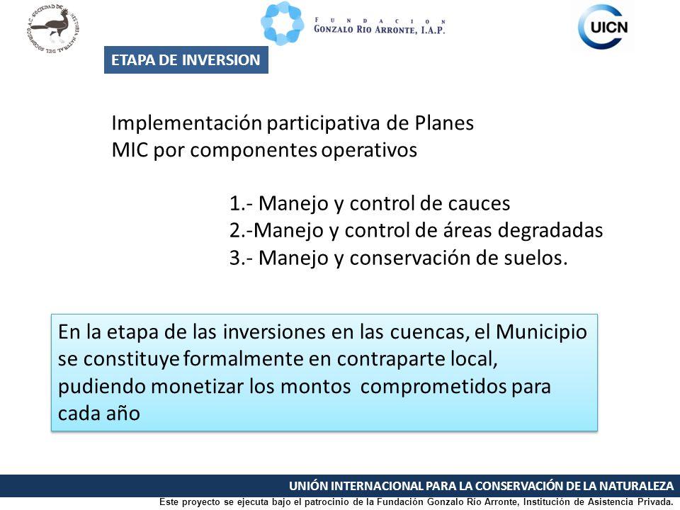 Implementación participativa de Planes MIC por componentes operativos