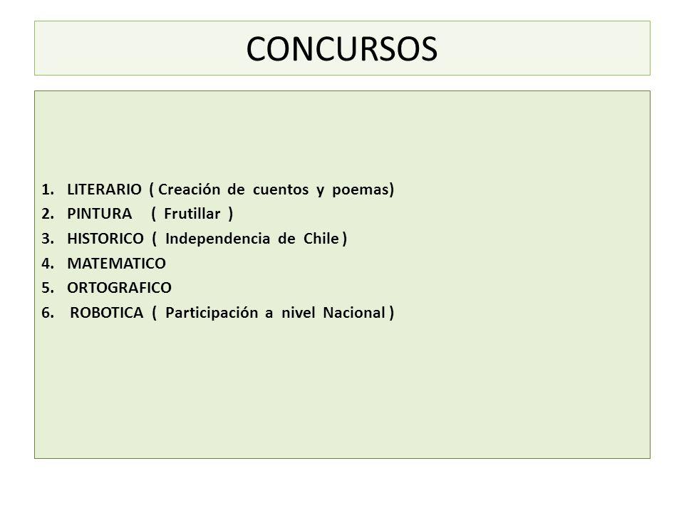 CONCURSOS LITERARIO ( Creación de cuentos y poemas)