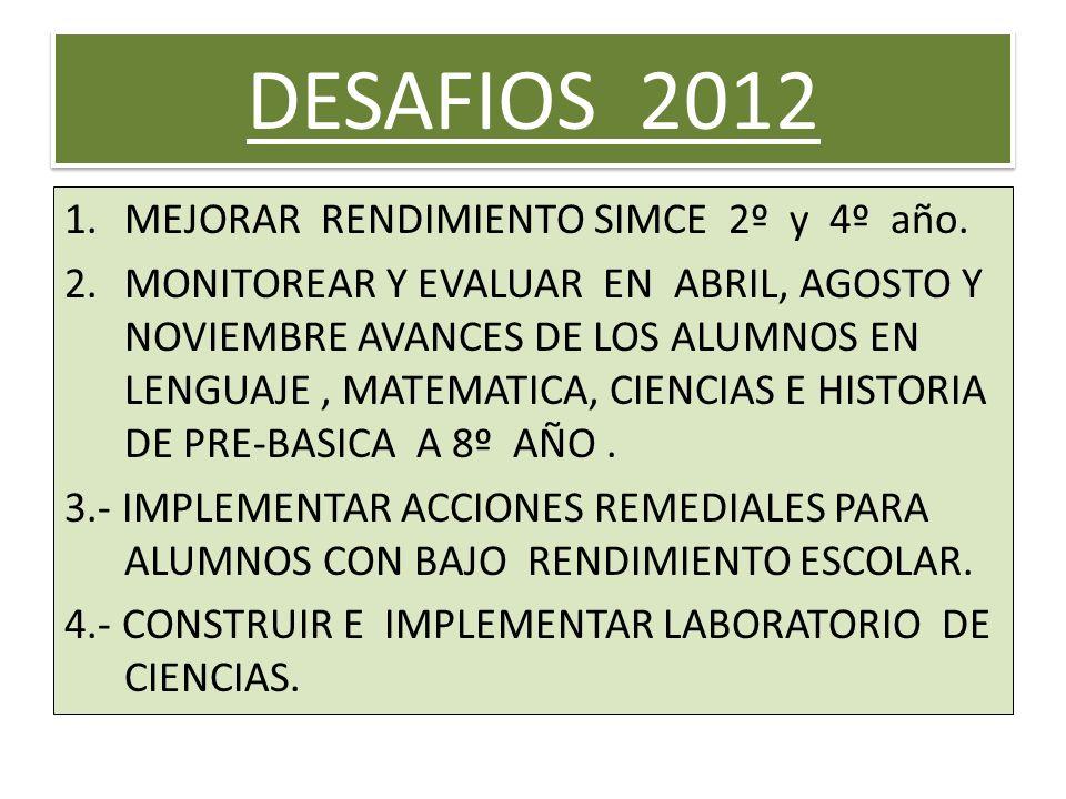 DESAFIOS 2012 MEJORAR RENDIMIENTO SIMCE 2º y 4º año.