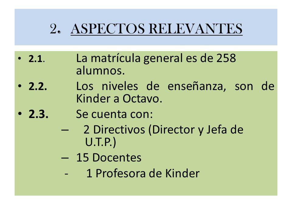 2. ASPECTOS RELEVANTES 2.3. Se cuenta con: