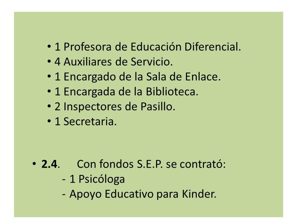 1 Profesora de Educación Diferencial.