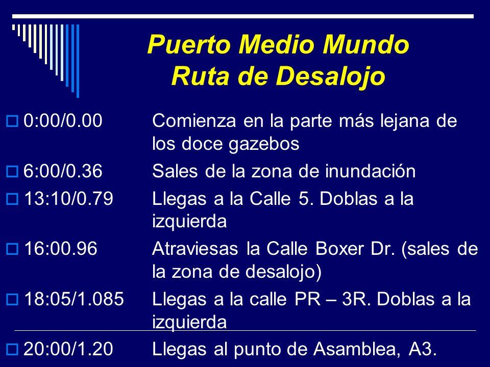 Puerto Medio Mundo Ruta de Desalojo