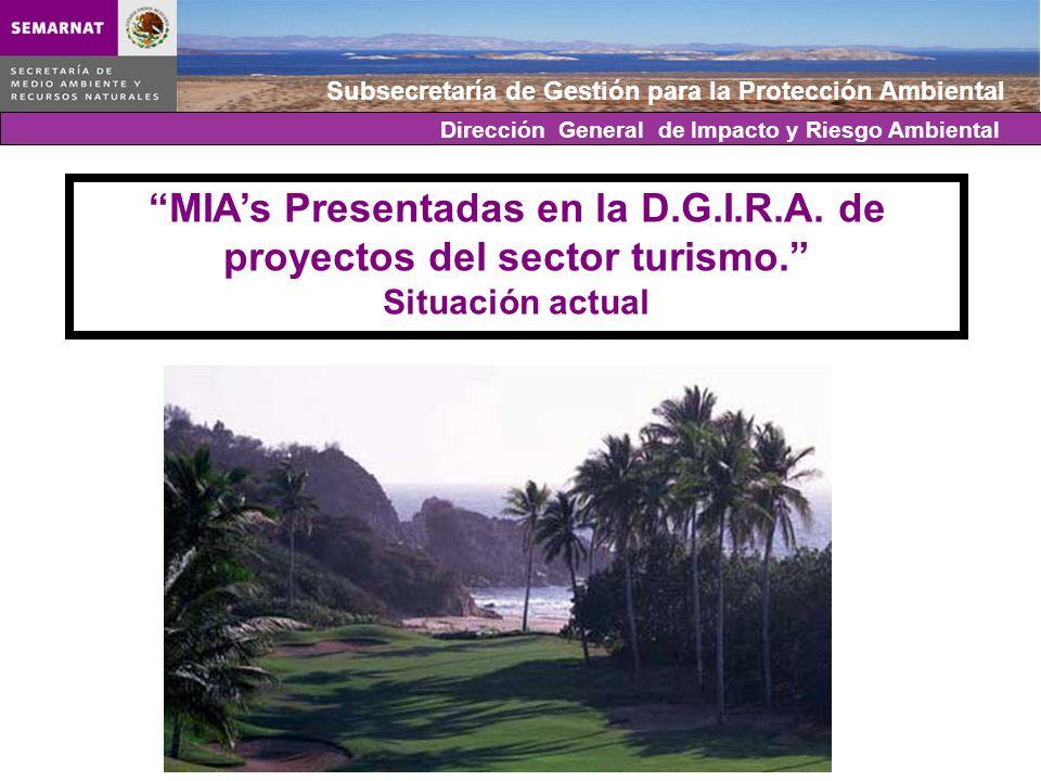 MIA's Presentadas en la D.G.I.R.A. de proyectos del sector turismo.