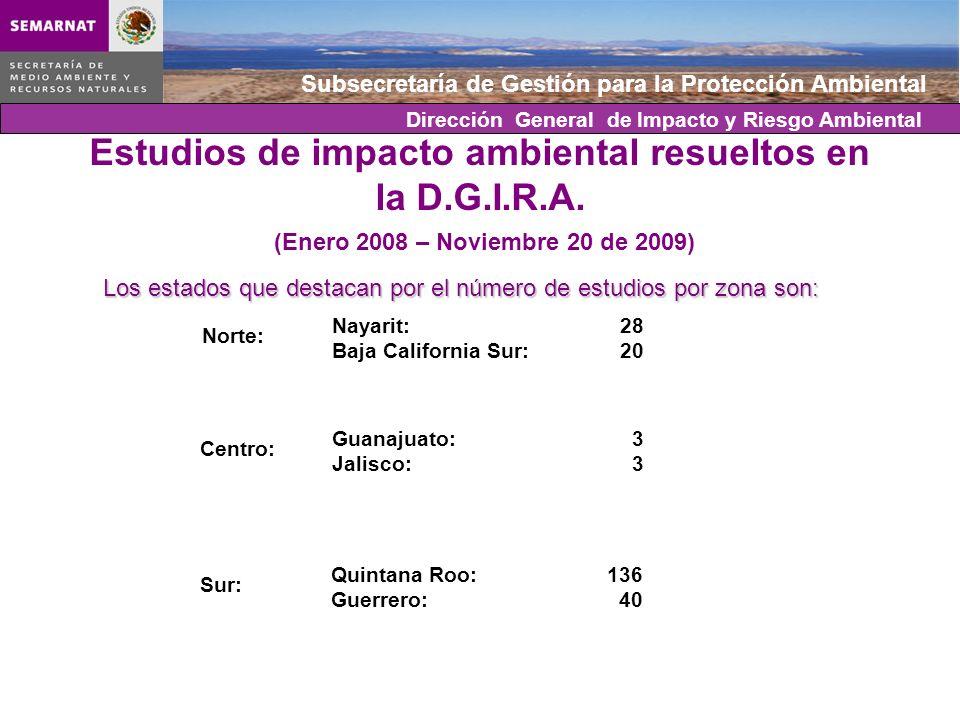 Estudios de impacto ambiental resueltos en la D.G.I.R.A.