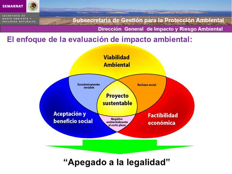 El enfoque de la evaluación de impacto ambiental: