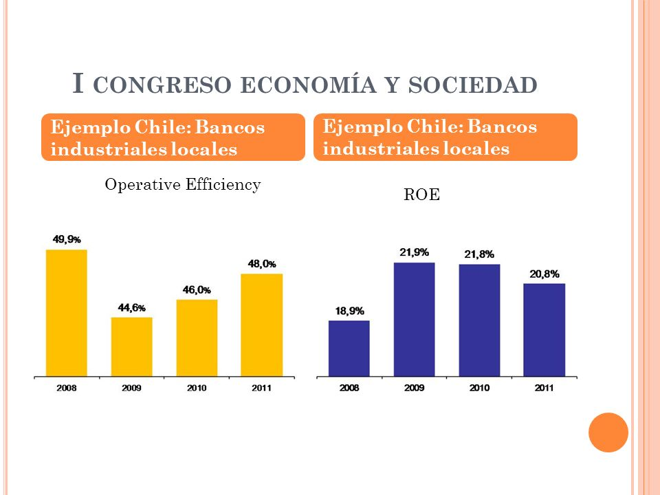 I congreso economía y sociedad