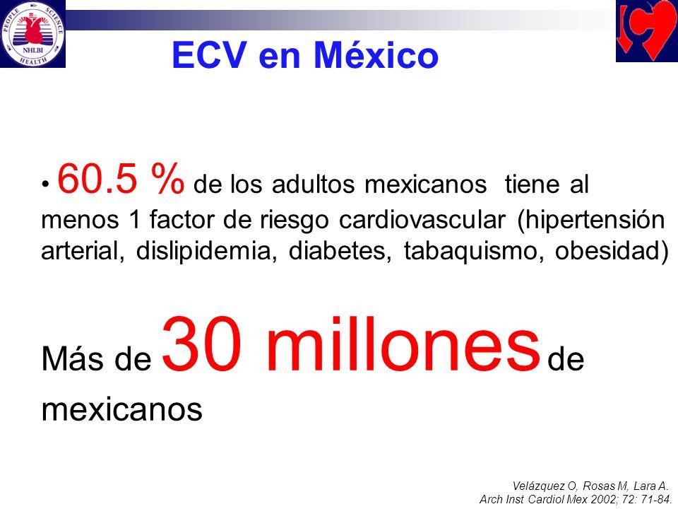 ECV en México Más de 30 millones de mexicanos