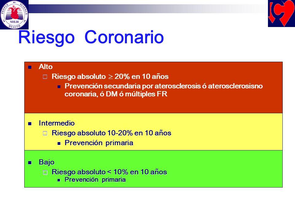 Riesgo Coronario Alto Riesgo absoluto  20% en 10 años