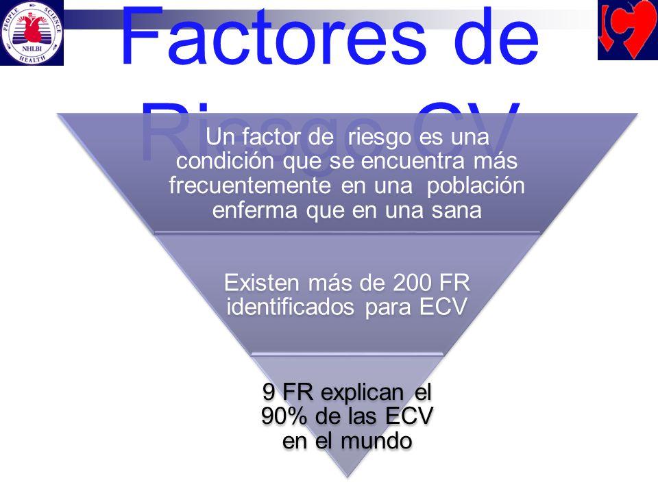 Factores de Riesgo CV Un factor de riesgo es una condición que se encuentra más frecuentemente en una población enferma que en una sana.