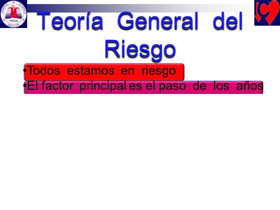 Teoría General del Riesgo