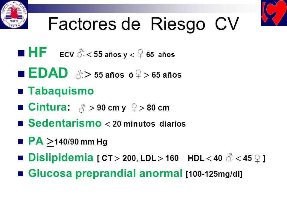 Factores de Riesgo CV HF ECV  55 años y  65 años