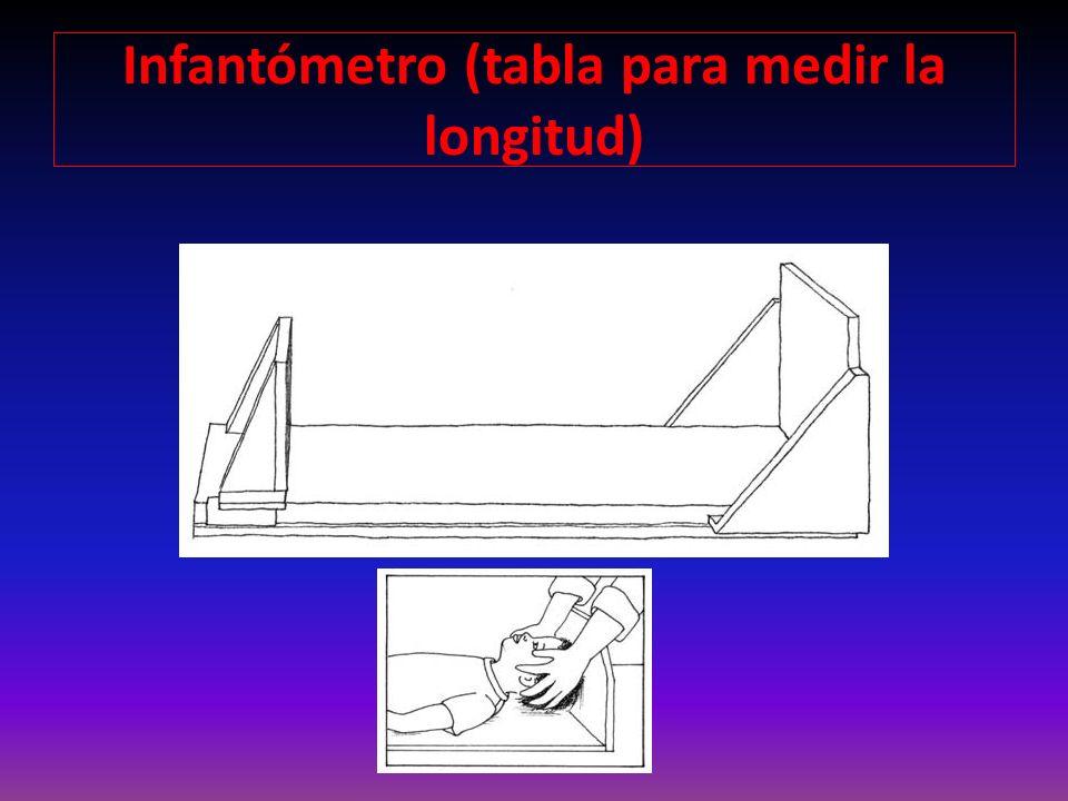 Infantómetro (tabla para medir la longitud)