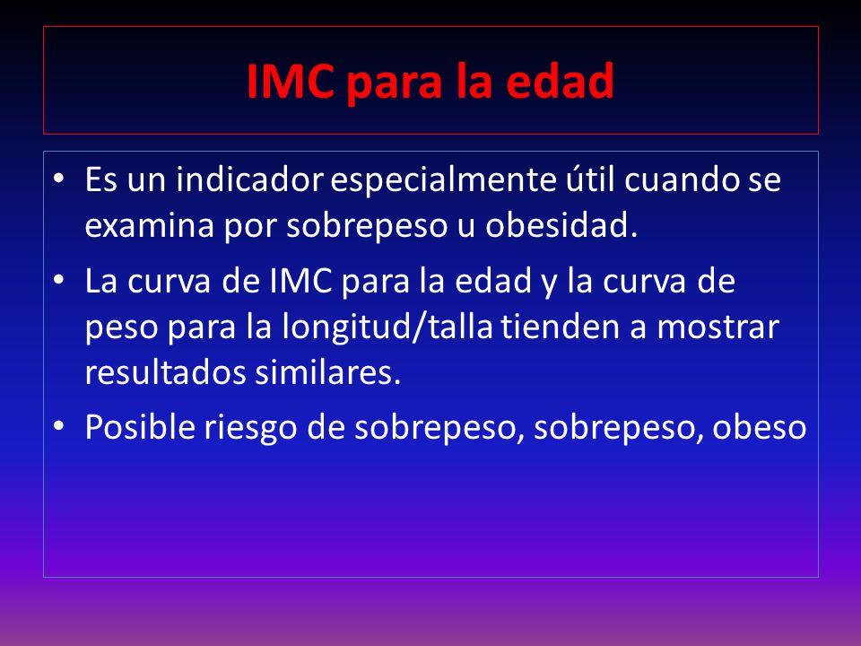 IMC para la edad Es un indicador especialmente útil cuando se examina por sobrepeso u obesidad.