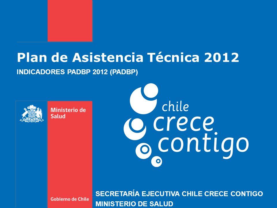 Plan de Asistencia Técnica 2012