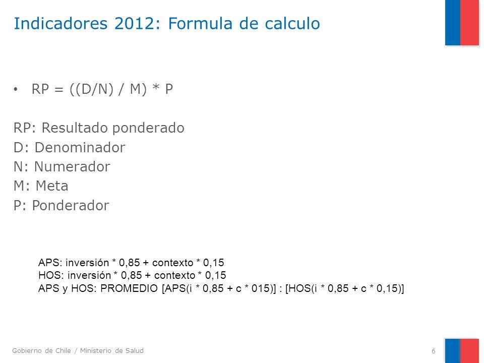 Indicadores 2012: Formula de calculo