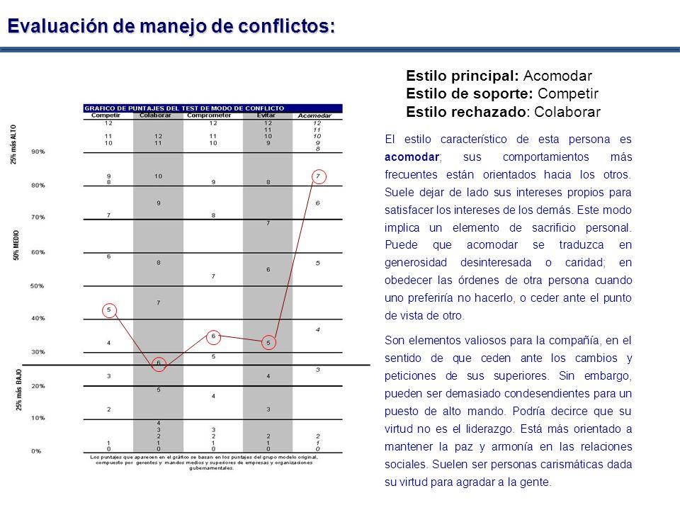 Evaluación de manejo de conflictos: