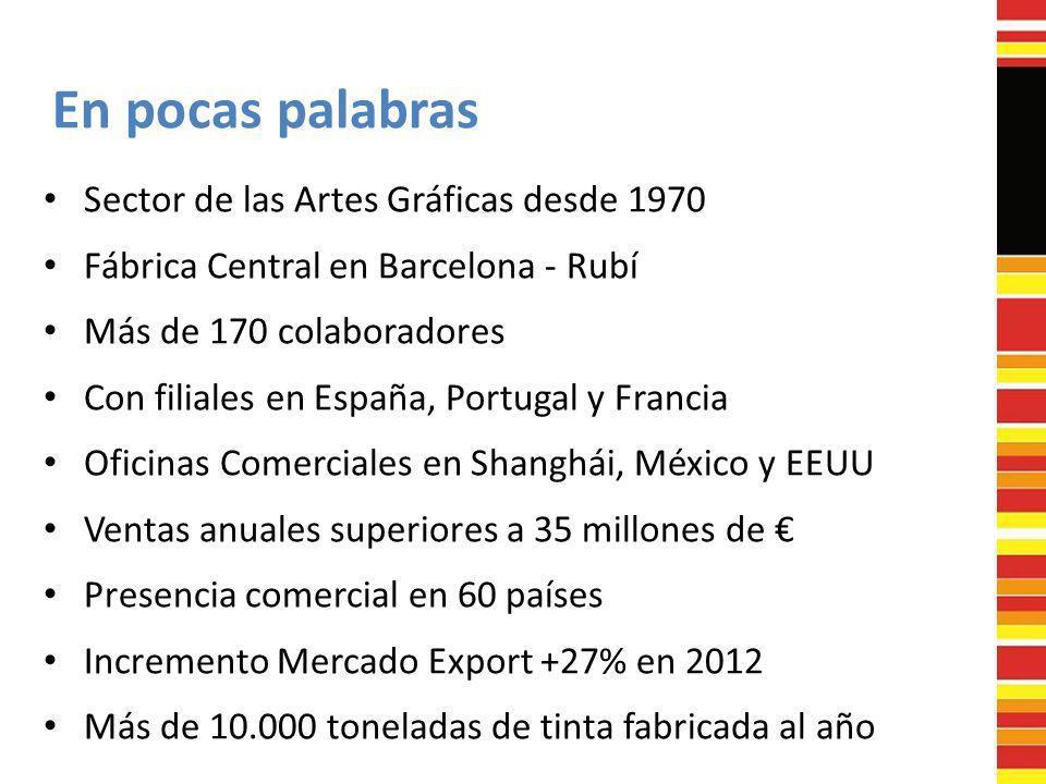 En pocas palabras Sector de las Artes Gráficas desde 1970