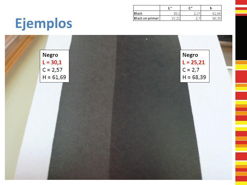Ejemplos Negro L = 30,1 C = 2,57 H = 61,69 Negro L = 25,21 C = 2,7