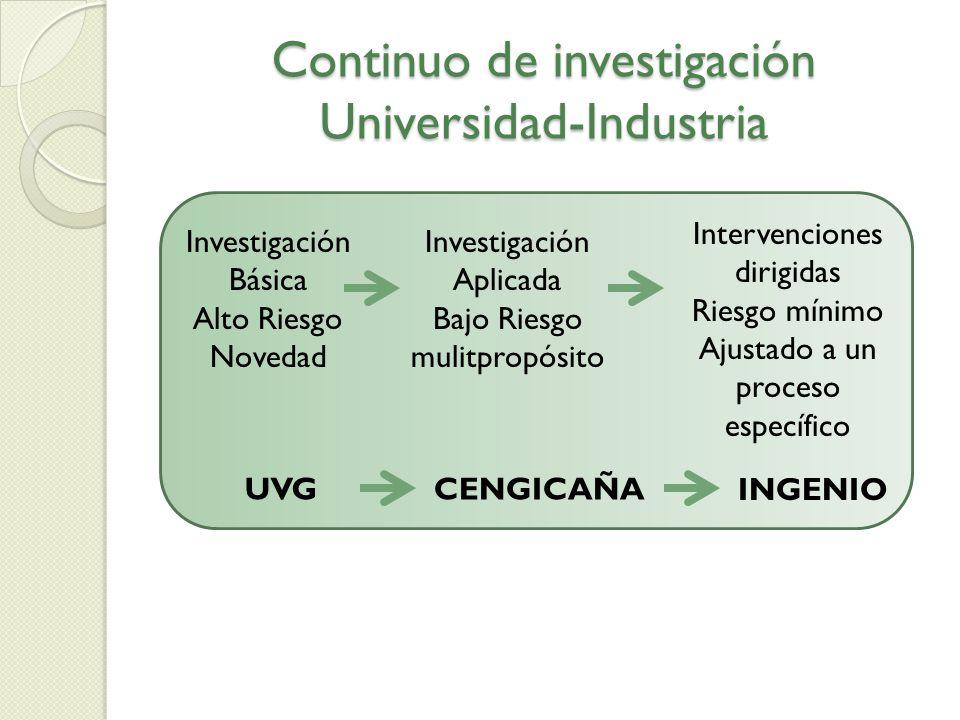Continuo de investigación Universidad-Industria