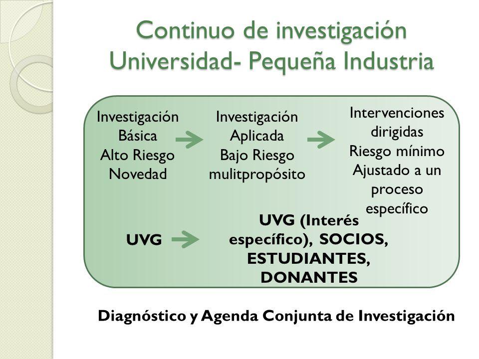 Continuo de investigación Universidad- Pequeña Industria