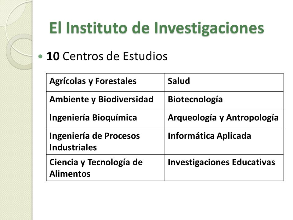 El Instituto de Investigaciones