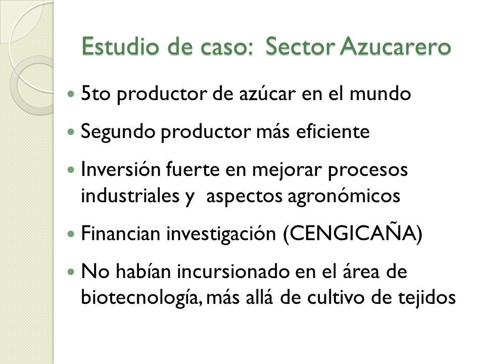 Estudio de caso: Sector Azucarero