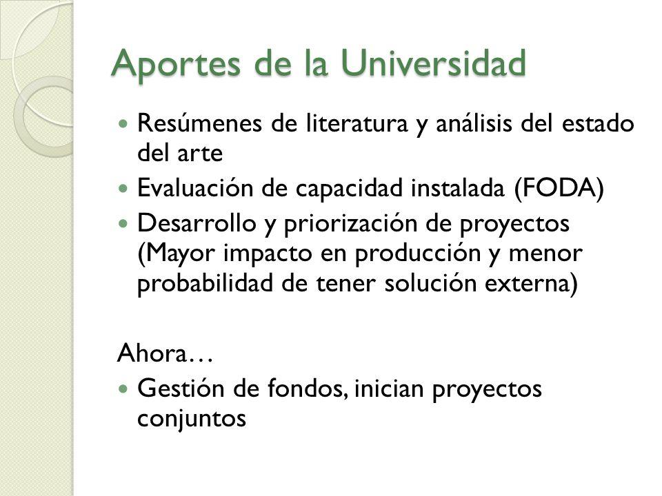 Aportes de la Universidad