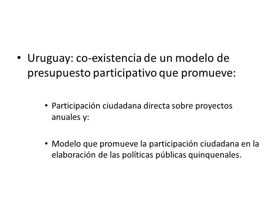 Uruguay: co-existencia de un modelo de presupuesto participativo que promueve: