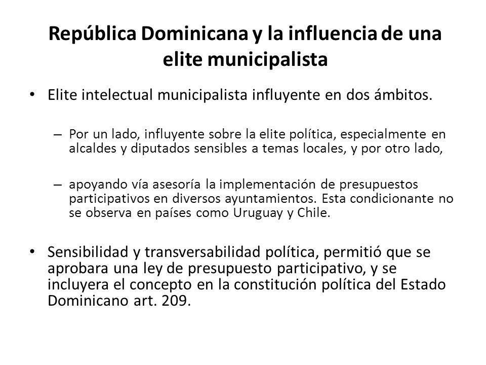 República Dominicana y la influencia de una elite municipalista