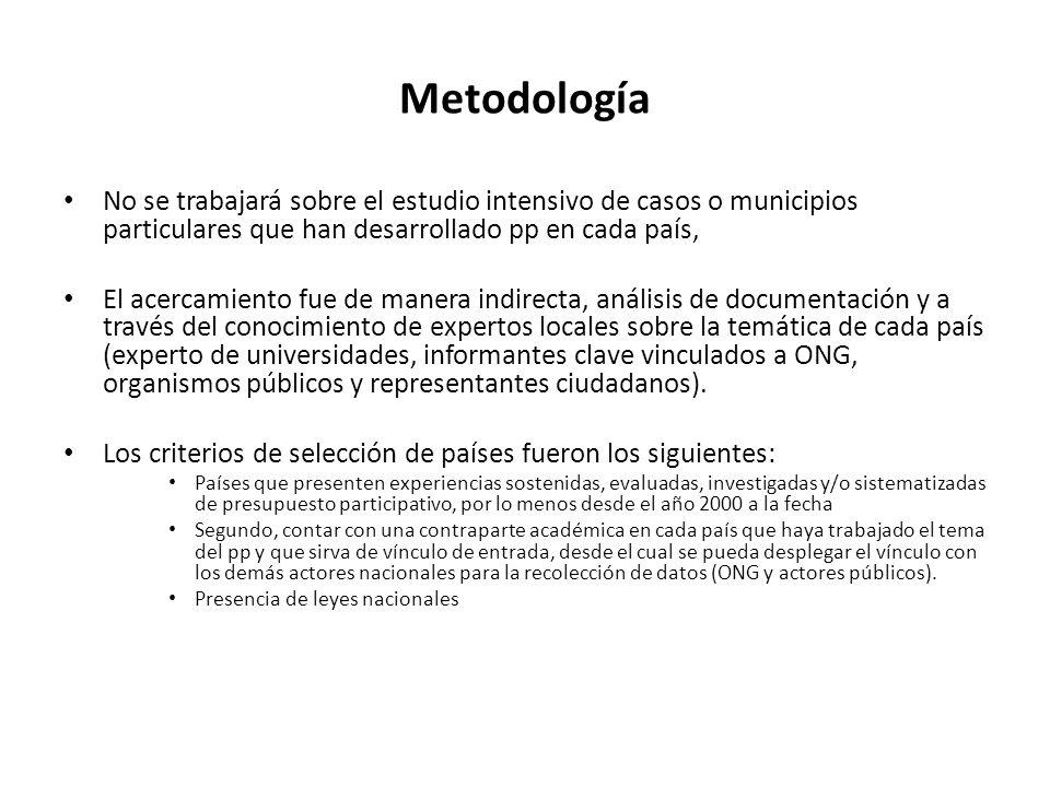 Metodología No se trabajará sobre el estudio intensivo de casos o municipios particulares que han desarrollado pp en cada país,