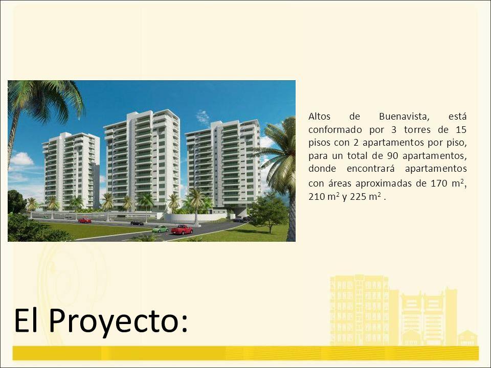 Altos de Buenavista, está conformado por 3 torres de 15 pisos con 2 apartamentos por piso, para un total de 90 apartamentos, donde encontrará apartamentos con áreas aproximadas de 170 m2, 210 m2 y 225 m2 .