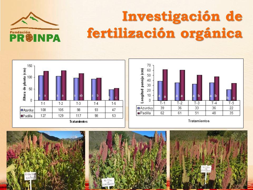 Investigación de fertilización orgánica