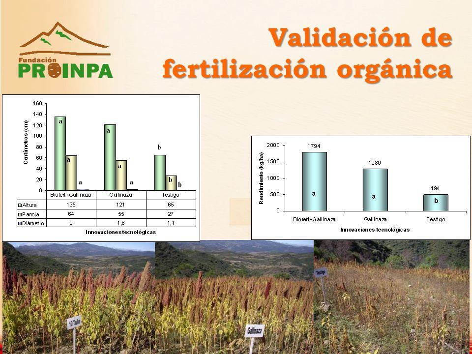 Validación de fertilización orgánica