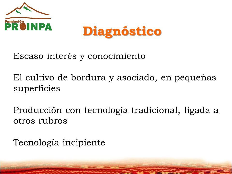 Diagnóstico Escaso interés y conocimiento