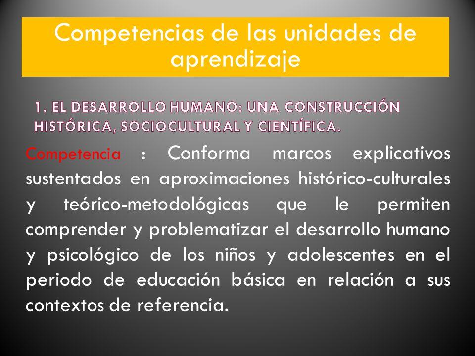 Competencias de las unidades de aprendizaje