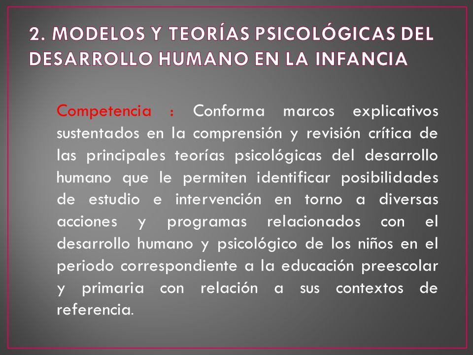 2. MODELOS Y TEORÍAS PSICOLÓGICAS DEL DESARROLLO HUMANO EN LA INFANCIA