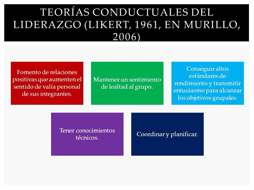 Teorías conductuales del liderazgo (Likert, 1961, en Murillo, 2006)