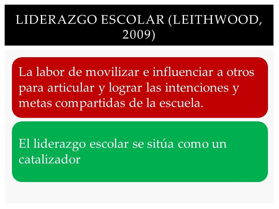 Liderazgo escolar (Leithwood, 2009)
