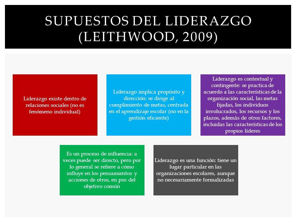 Supuestos del liderazgo (Leithwood, 2009)