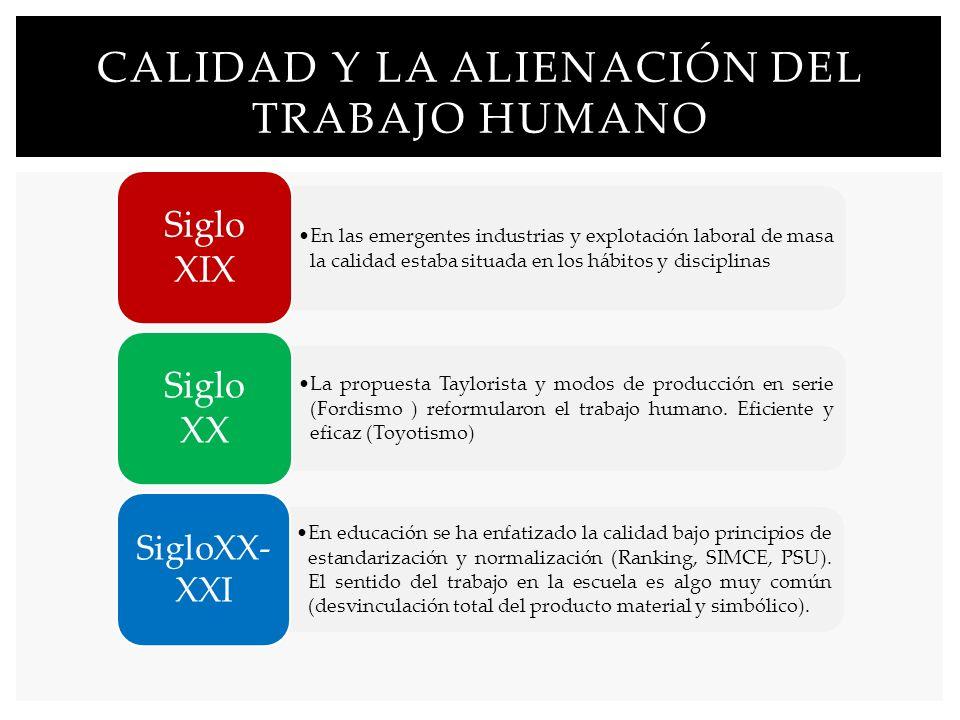 Calidad y la alienación del Trabajo humano