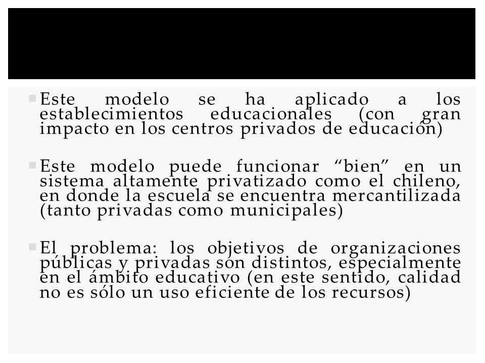 Este modelo se ha aplicado a los establecimientos educacionales (con gran impacto en los centros privados de educación)