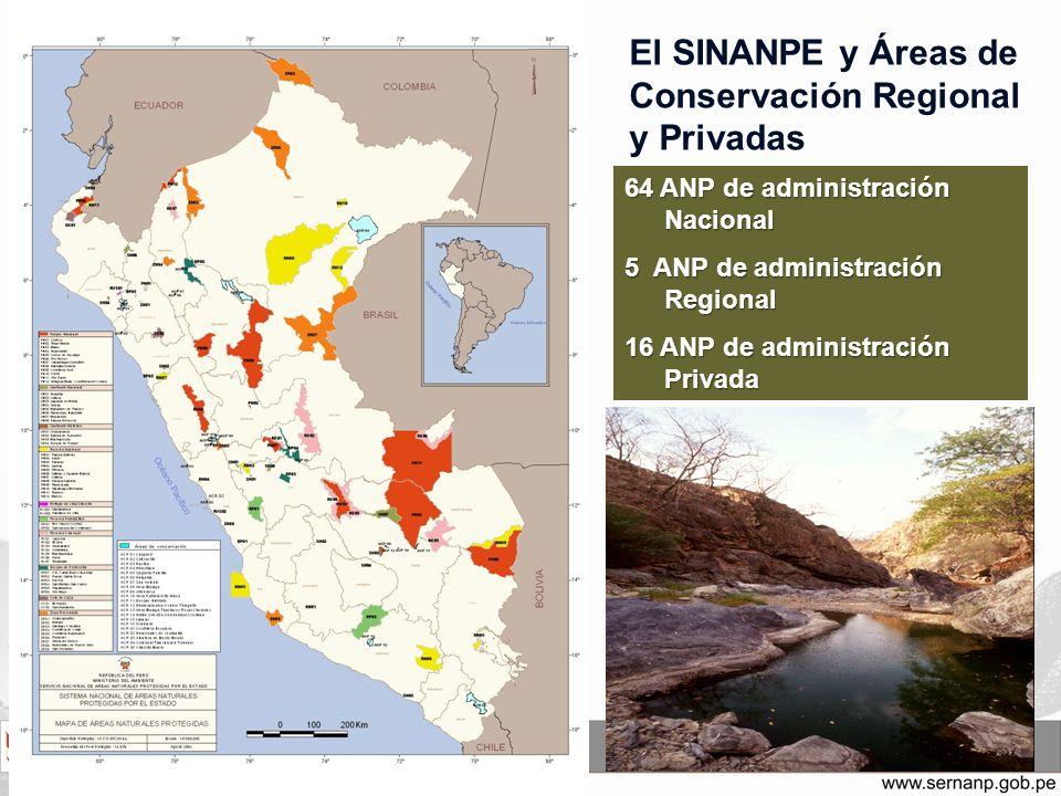 El SINANPE y Áreas de Conservación Regional y Privadas