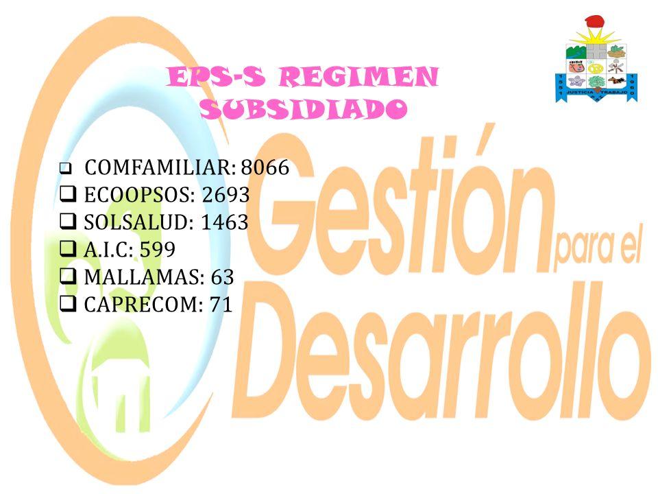 EPS-S REGIMEN SUBSIDIADO