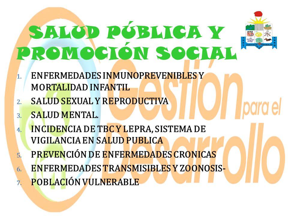 SALUD PÚBLICA Y PROMOCIÓN SOCIAL
