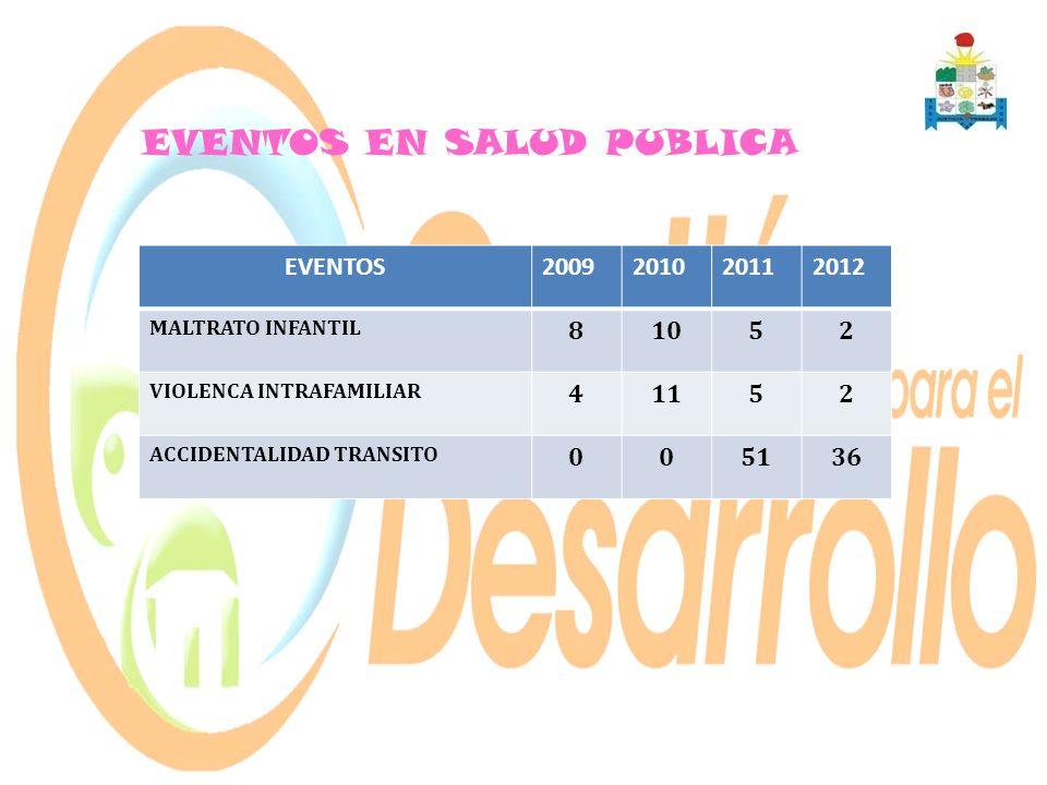 EVENTOS EN SALUD PUBLICA