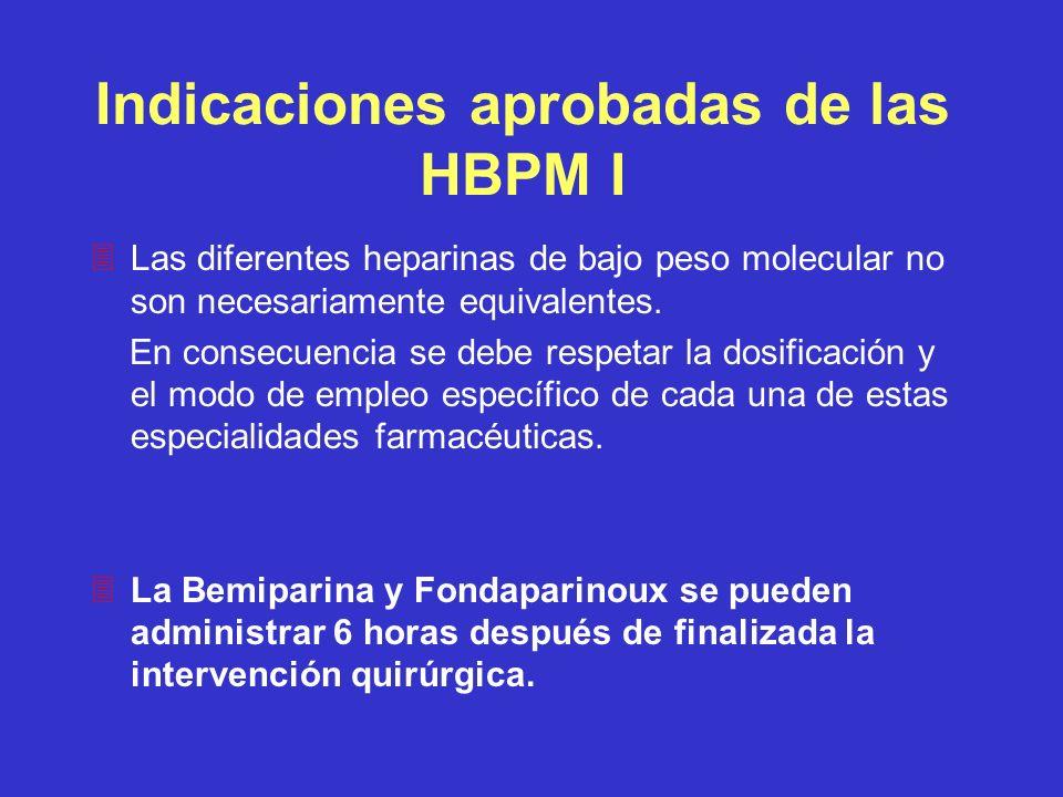 Indicaciones aprobadas de las HBPM I