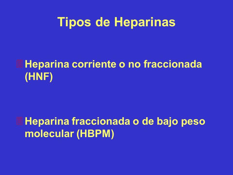 Tipos de Heparinas Heparina corriente o no fraccionada (HNF)